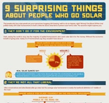 9 Surprising Things About People Who Go Solar