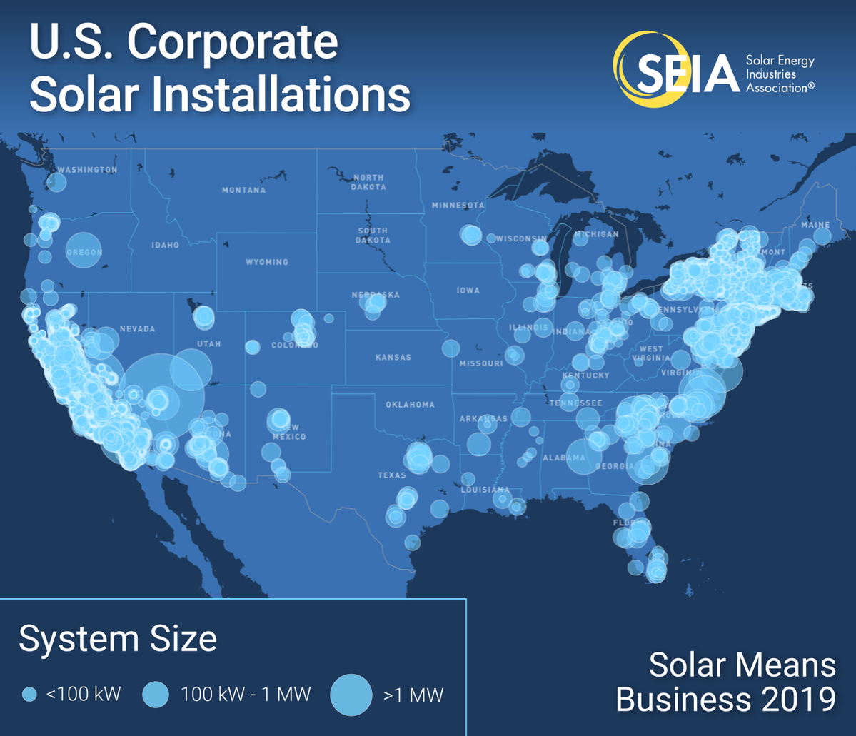 Solar Means Business Bubble Chart