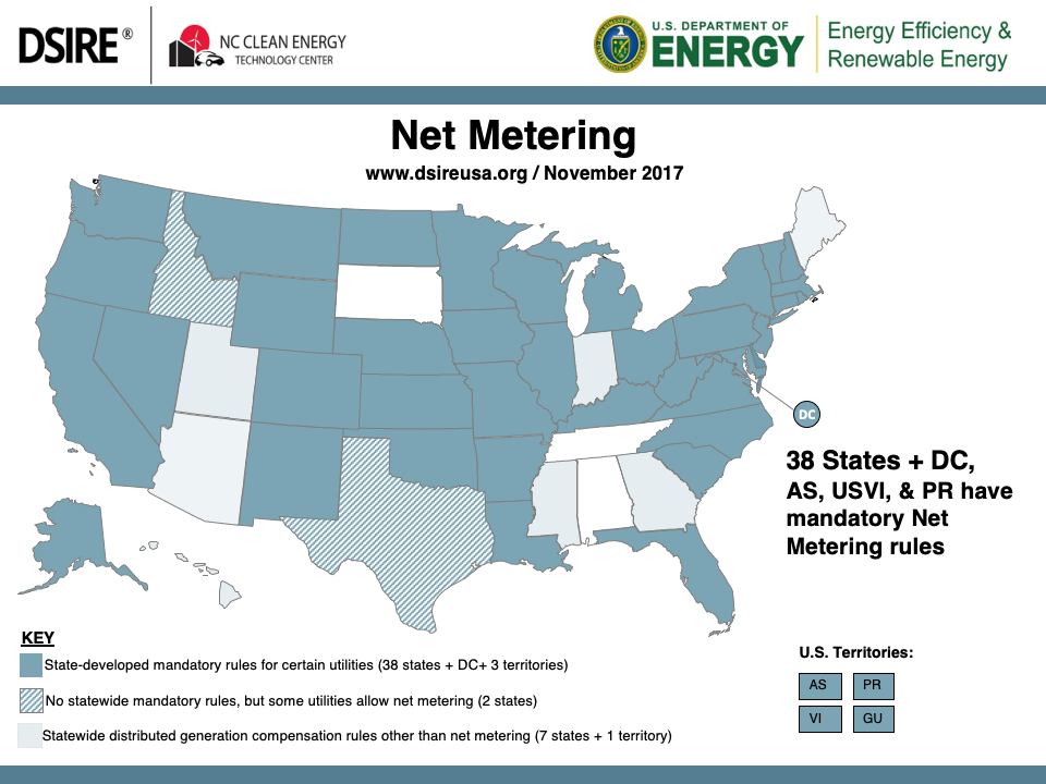 Net Metering Policies by State