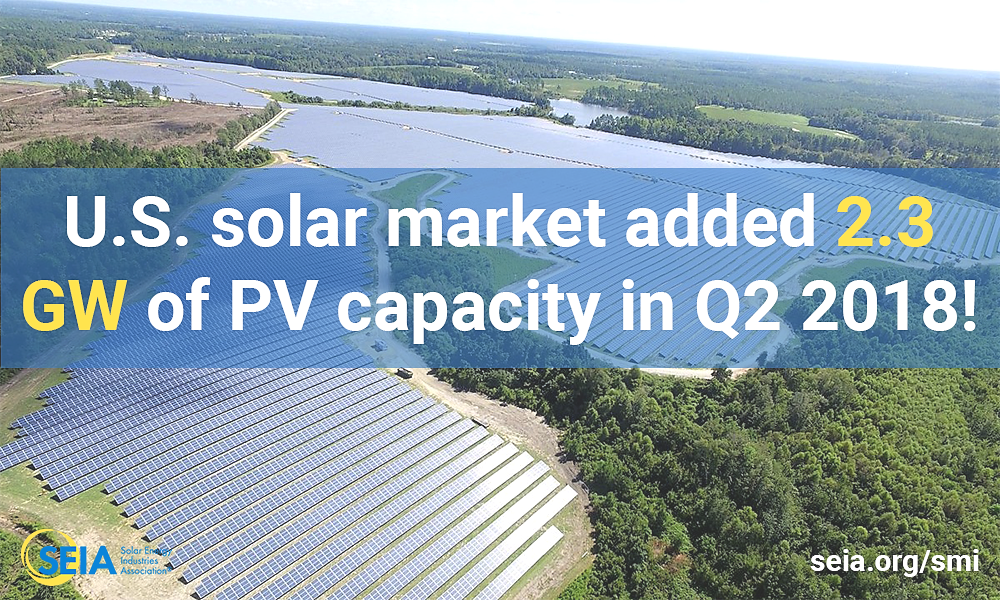 us-solar-market-insight-share