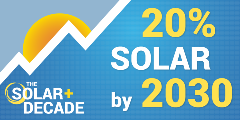 Solar Industry Lays Claim to the 2020s